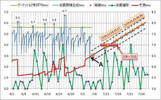 震度の予測26.jpg