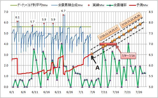 震度の予測27.jpg