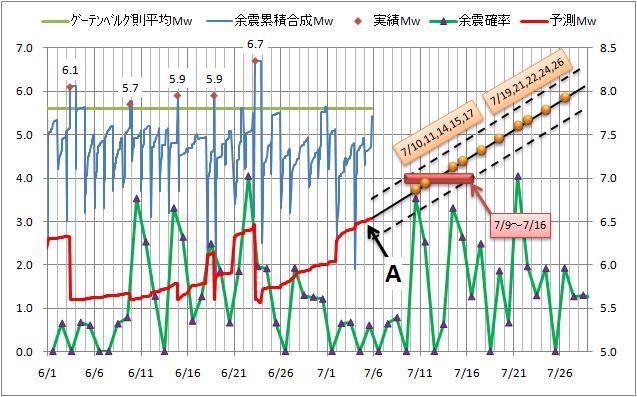 震度の予測28.jpg