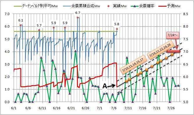 震度の予測30.jpg