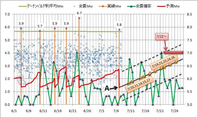 震度の予測31.jpg
