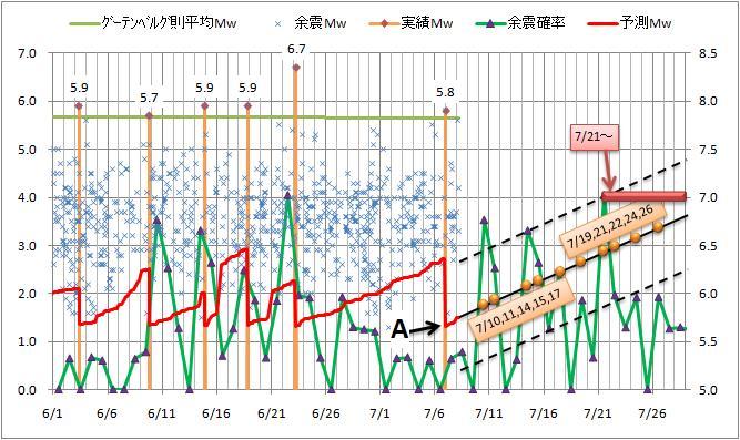 震度の予測32.jpg