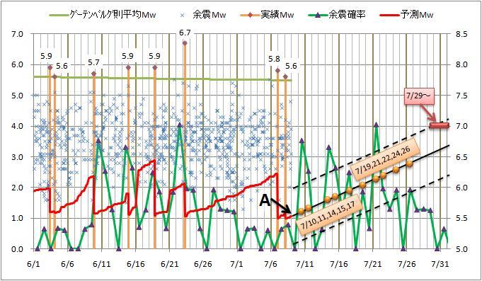 震度の予測33.jpg