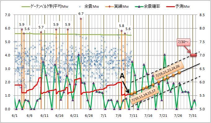 震度の予測34.jpg