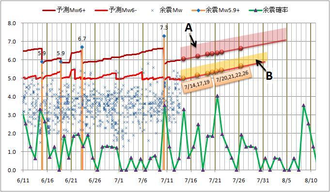 震度の予測36.jpg