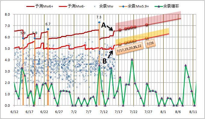 震度の予測40.jpg