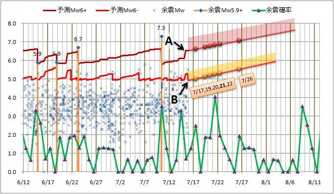 震度の予測41.jpg