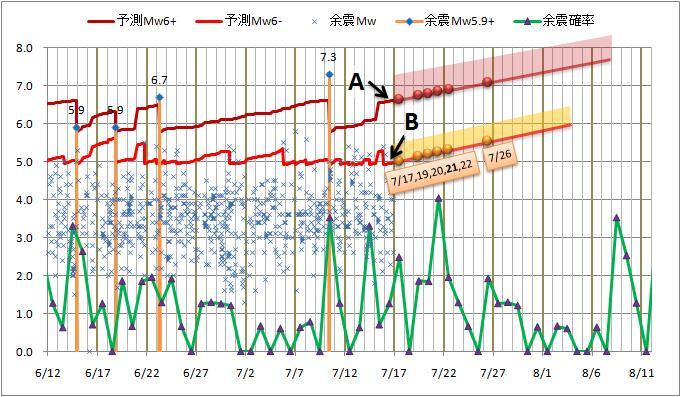 震度の予測43.jpg