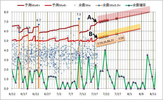 震度の予測45.jpg