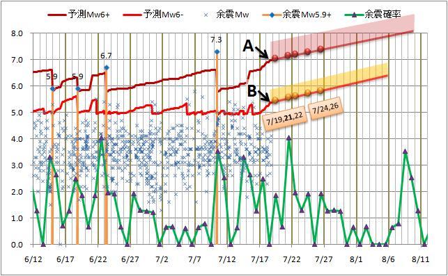 震度の予測46.jpg