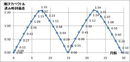 震度の予測46-1.jpg