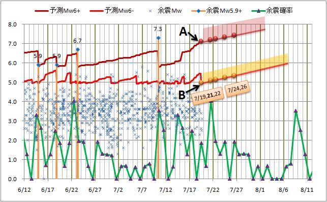 震度の予測48.jpg