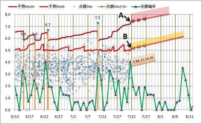 震度の予測52.jpg