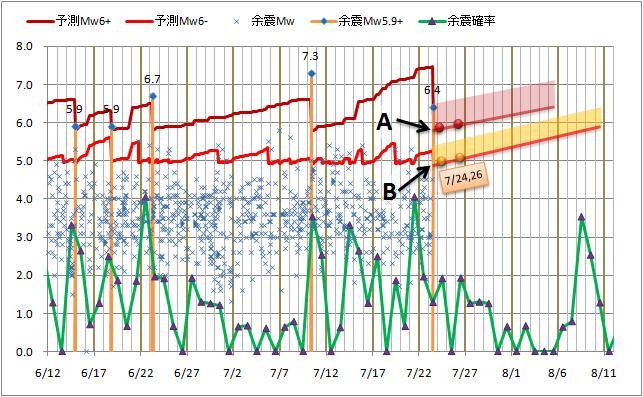 震度の予測54.jpg