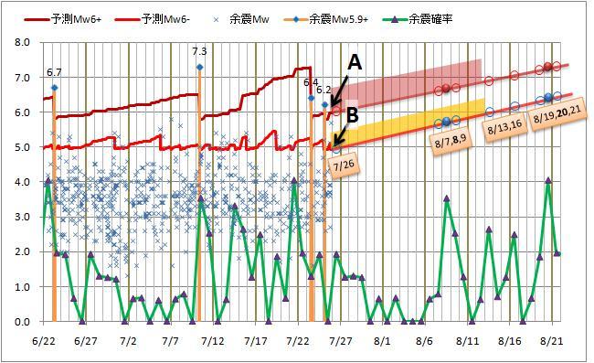 震度の予測56.jpg