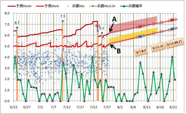 震度の予測58.jpg