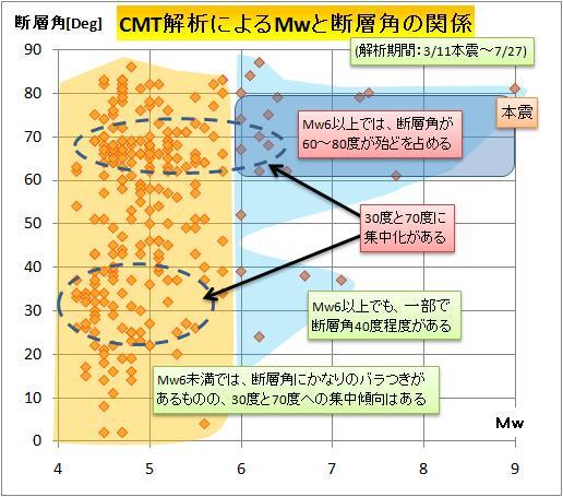 CMT解析1.jpg