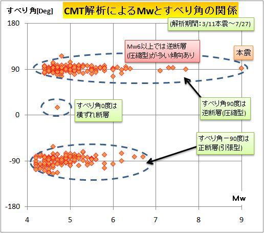 CMT解析2.jpg