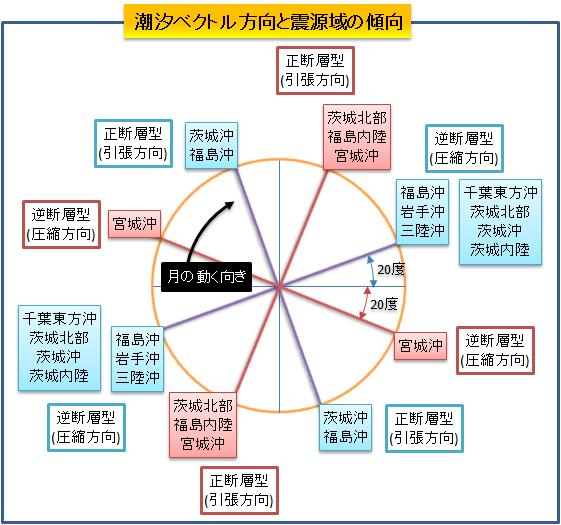 CMT解析3.jpg