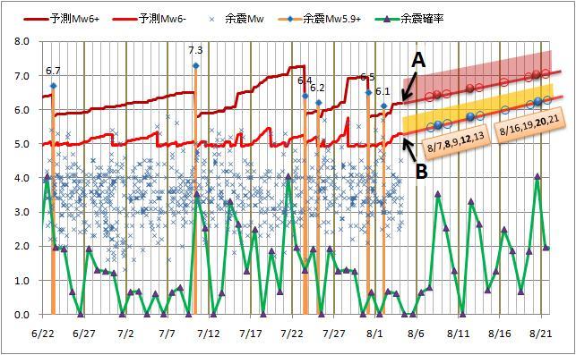 震度の予測65.jpg