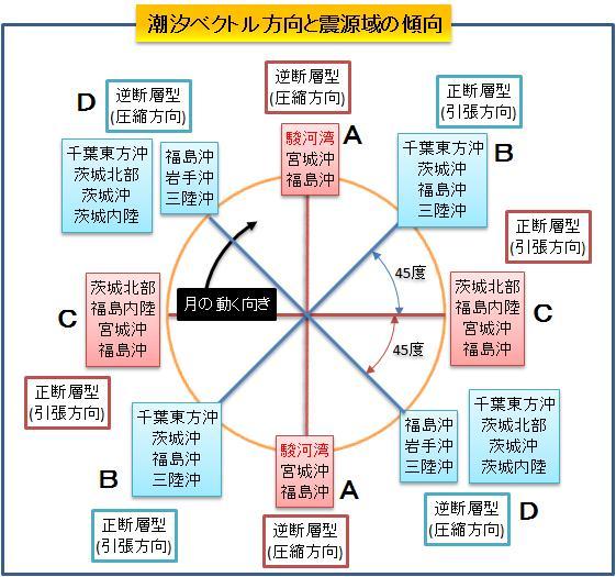CMT解析4.jpg