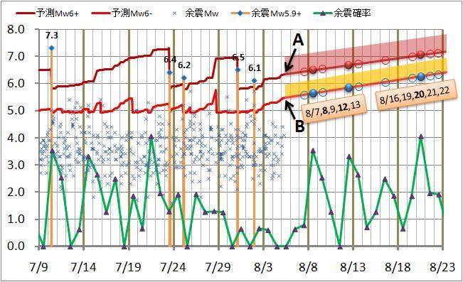 震度の予測66.jpg