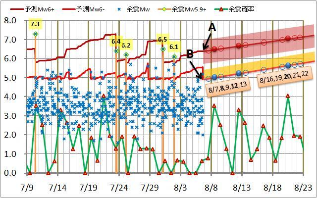 震度の予測68.jpg