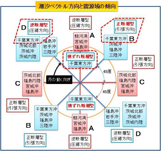 CMT解析5.jpg