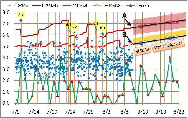震度の予測72.jpg