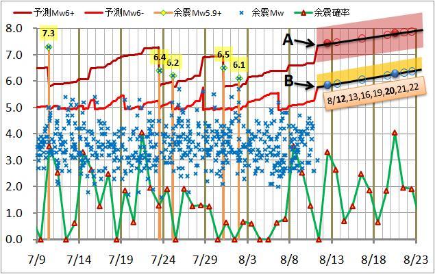 震度の予測73.jpg
