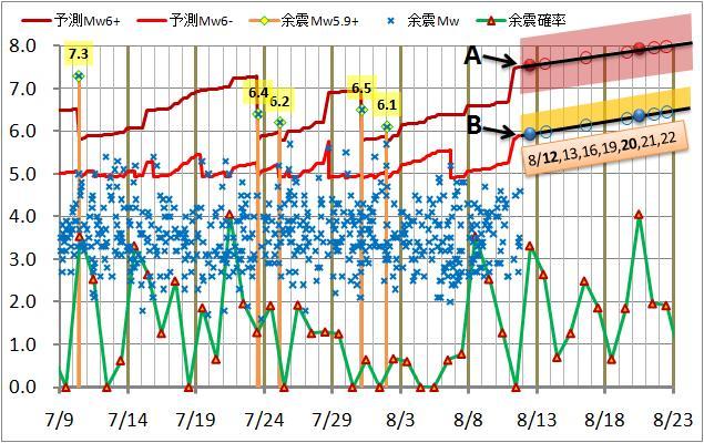 震度の予測74.jpg