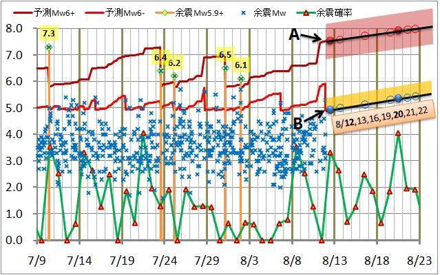 震度の予測75.jpg