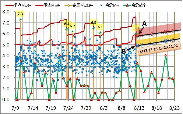 震度の予測76.jpg