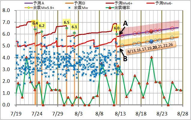 震度の予測77.jpg