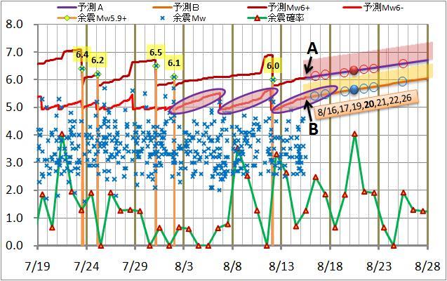 震度の予測79.jpg