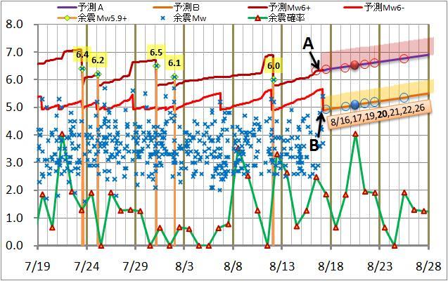 震度の予測82.jpg