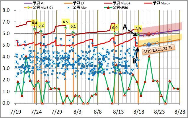 震度の予測83.jpg