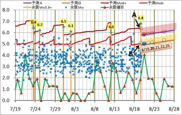 震度の予測86.jpg