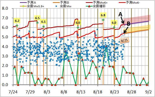 震度の予測91.jpg
