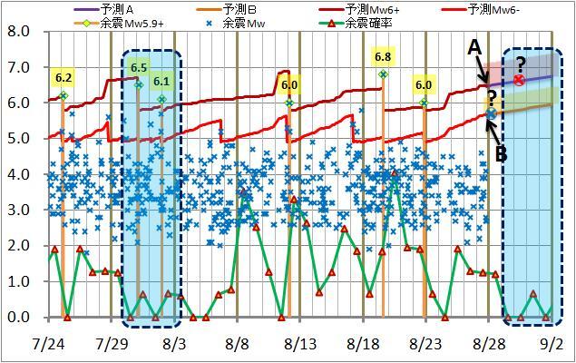震度の予測95.jpg