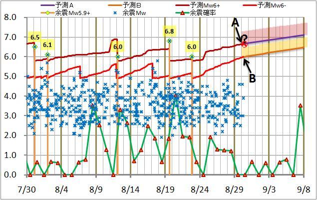 震度の予測97.jpg