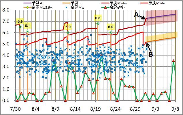 震度の予測101.jpg