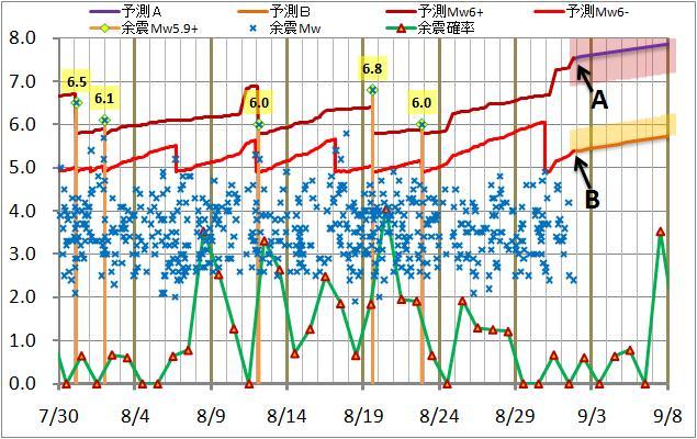 震度の予測103.jpg