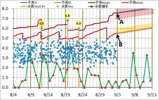 震度の予測105.jpg