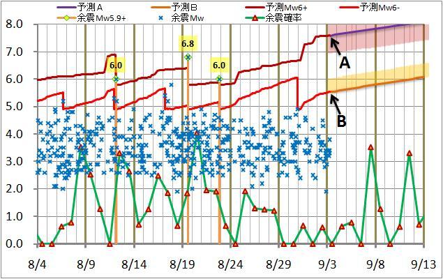 震度の予測106.jpg
