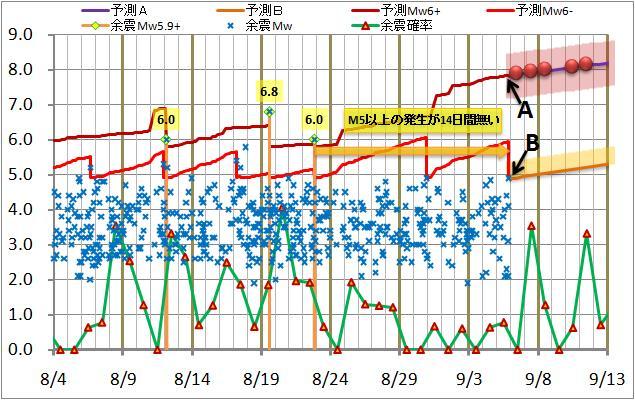 震度の予測107.jpg