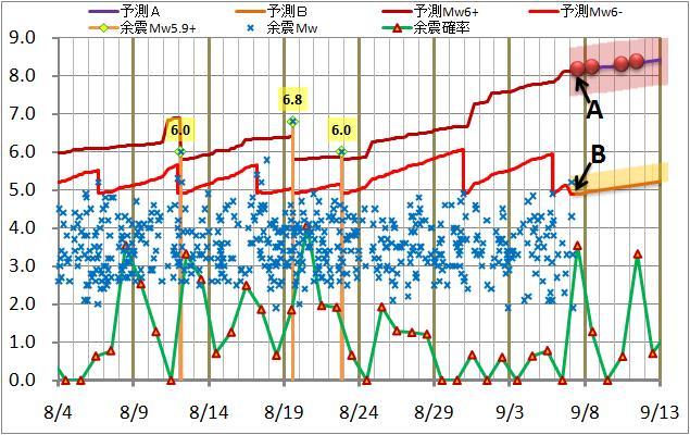 震度の予測108.jpg