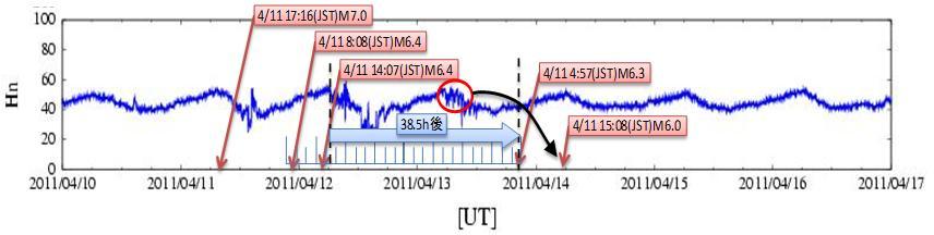 磁気嵐解析3.jpg