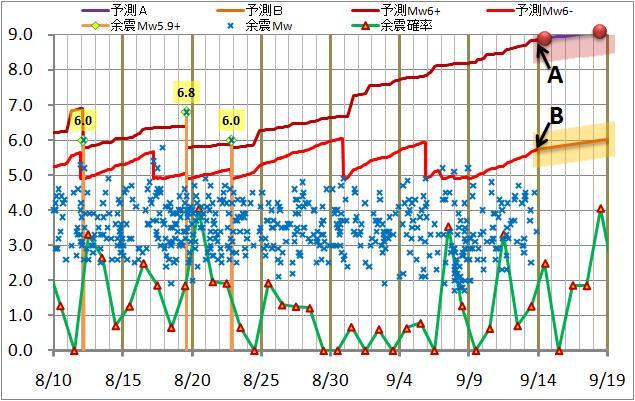 震度の予測111.jpg