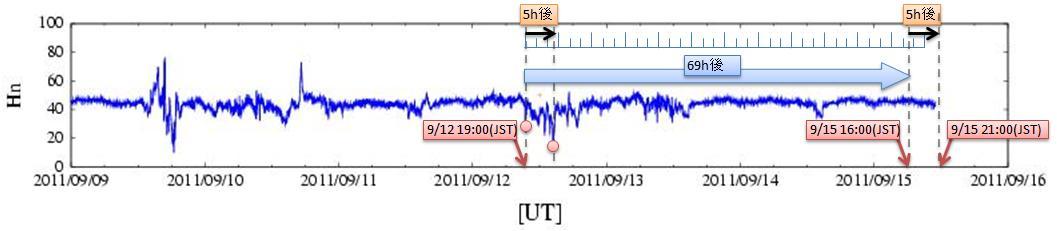 磁気嵐解析5.jpg